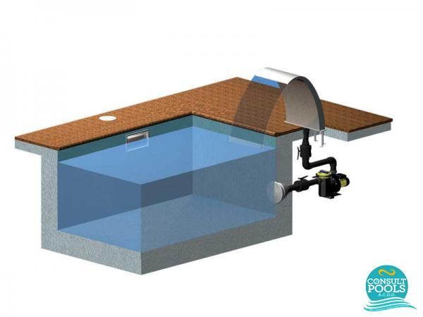 Arc de apa l600mm h800 20129
