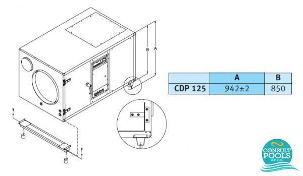 Dezumidificator Dantherm CDP 125