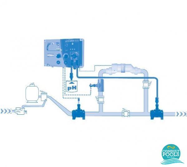 Electrolizor de sare LIMPIDO DUO