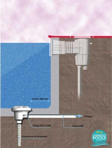 Sifon rotund beton 01467