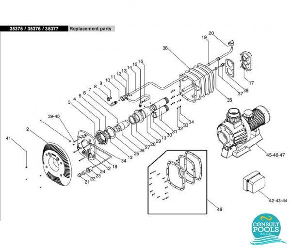 Sistem de inot contra curent piscina Marlin 30 III, 2.2 KW (3 HP) 400V III 50 Hz