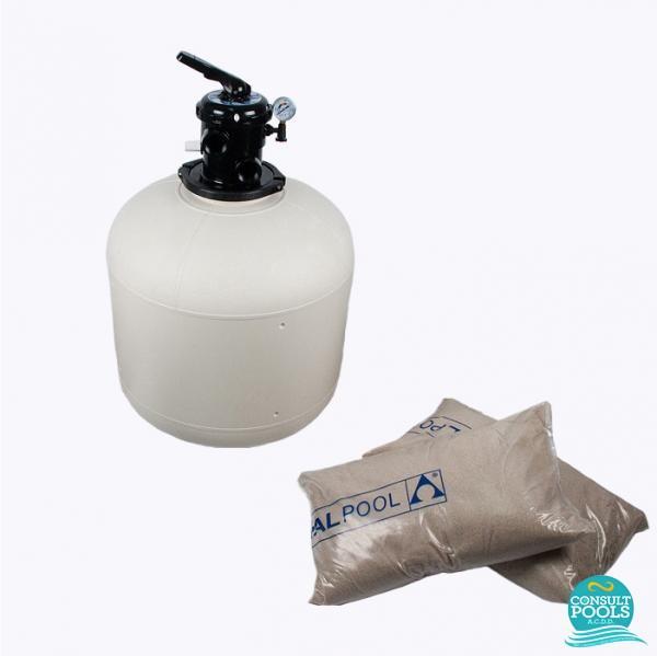 Kit filtru piscina debit 6 mc SKN6